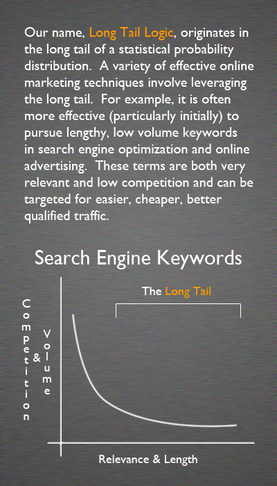 Long Tail Marketing Synergy Graphic